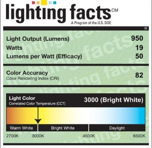 We only use LED lamps with the Lighting Facts Label
